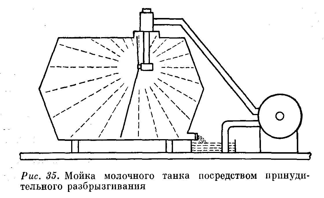 Инструкция По Дезинфекции На Предприятиях